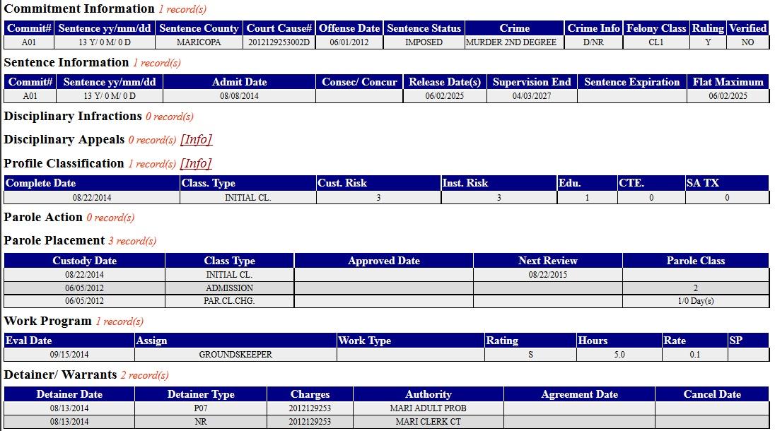 Carleena's sentencing