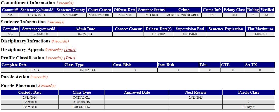 Maritza V Zazueta sentencing info