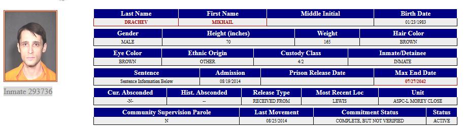 Mikhail profile