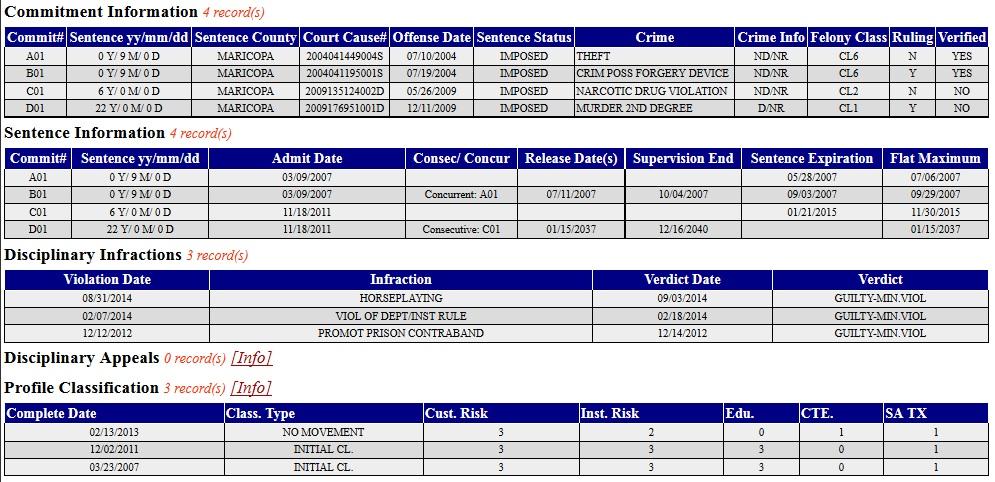 Shacola Trammell sentencing info